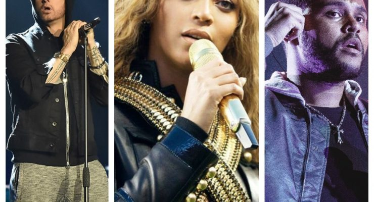 Grammy winning artists, The Weeknd, Beyonce, and Eminem to headline Coachella 2018